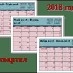 Даты проведения ЕГЭ 2018